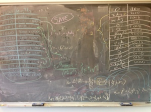 Colin visited in April, resulting in this colorful math explosion! It's the action of F and V on the deRham cohomology of the Suzuki curve, in case you were wondering.